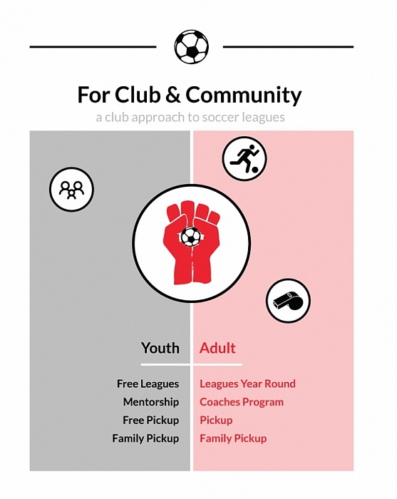 Club and Community - Youth and Adult Soccer
