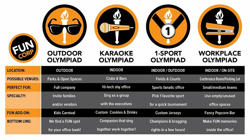FunCorp Office Olympiad Menu